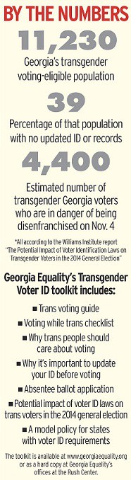 by the numbers trans voting